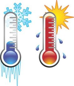 thermokinesis temperature